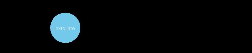 """""""Exfoliate"""" icon"""