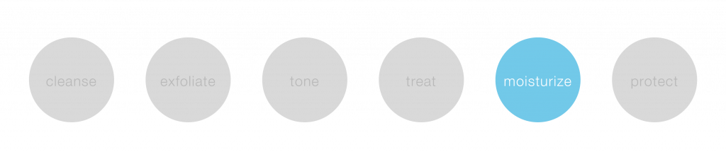 """""""Moisturize"""" icon"""